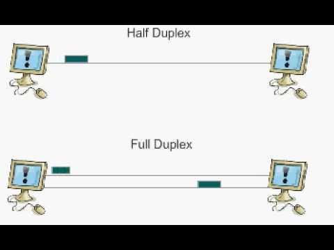 Half duplex dictionary definition of half duplex for Duplex online