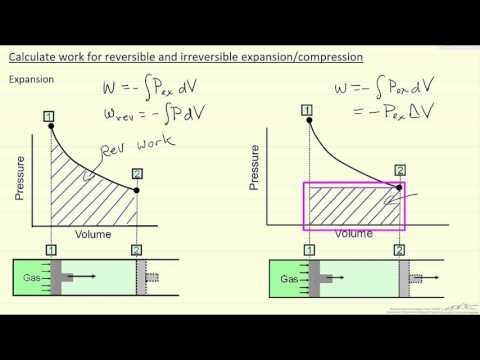thermodynamic steady flow process