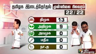 2019 தேர்தல் முடிவுகள்: முன்னிலை நிலவரம் | Election Results 2019 | BJP | Congress | DMK | ADMK