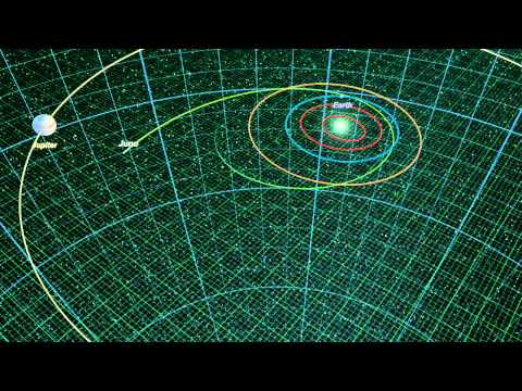 Juno spacecraft trajectory animation