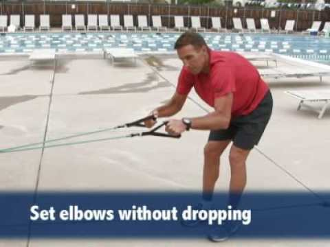 Efficient Swimming
