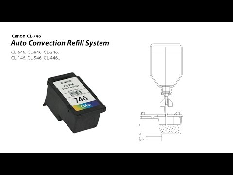 How to refill Canon CL-746, CL-646, CL-846, CL-246, CL-146, CL-546, CL-446