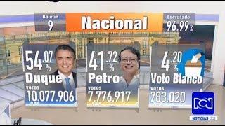 Resultados, análisis y discursos que dejó la segunda vuelta presidencial en Colombia
