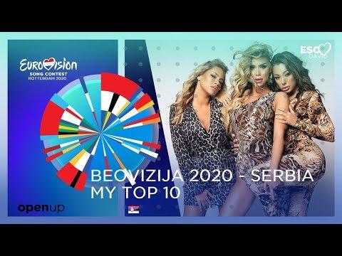 My Top 10 ● Beovizija 2020