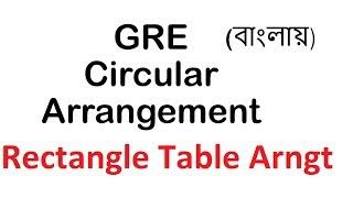 Counting   Permutation AND Combination    Part 29    Circular Arrangement (4)    বিন্যাস ও সমাবেশ