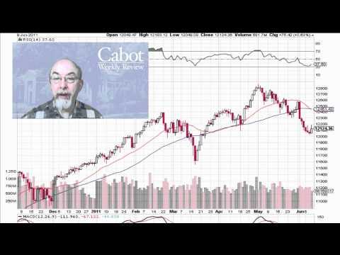 Stock Market Technical Analysis 6/10/2011