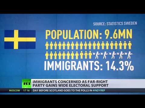 Migrant Migraine? Swedish anti-immigration party gains huge voter support