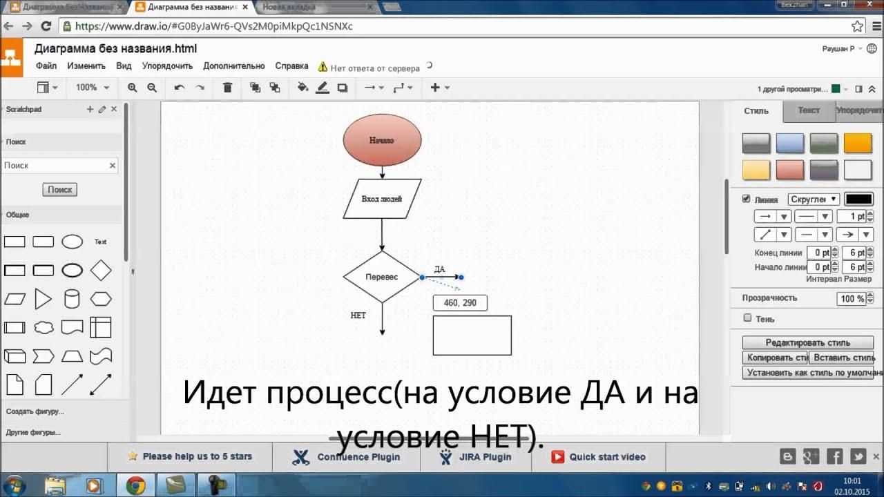 Программы для построения блок схем процессов