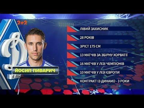 Довкола Пиварича: що варто знати про нового хорватського захисника Динамо