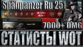 Spähpanzer Ru 251 КАК ИГРАЮТ СТАТИСТЫ WOT. ЛБЗ ЛТ-15 7k+DMG Аэродро-лучший бой Ru 251 World of Tanks