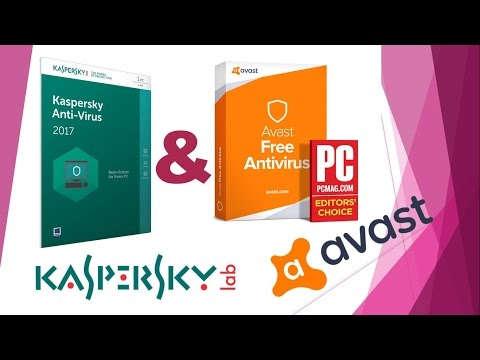 Free Kaspersky Security Tools - Free Downloads - Kaspersky Lab