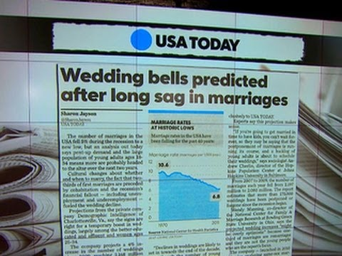 U.S. marriage rate dips to historic low
