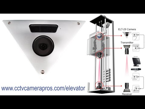 Elevator Security Camera with Wireless CCTV Transmission System