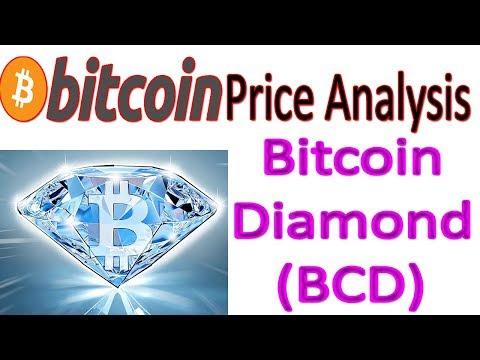 Bitcoin(BTC) Price | Bitcoin Diamond(BCD) Future Price Up Ja Sakta H? - In Hindi