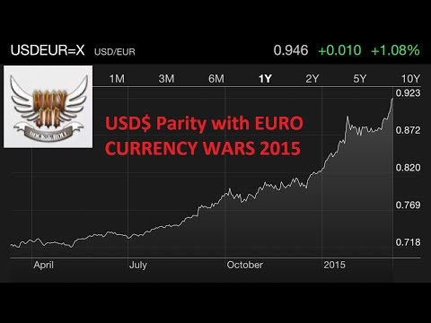Euro Parity 2015 Currency War Update (HJRR) In.The.News.