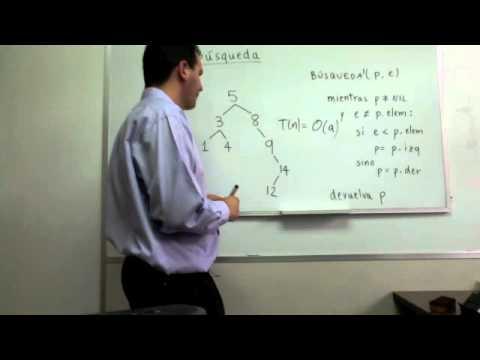 09-Árboles de búsqueda binarios-07-Análisis de búsqueda
