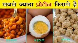 सबसे अच्छा और ज्यादा protein किस खाने मे होता है   10 High Quality Protein Food