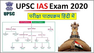 UPSC Syllabus 2020 in Hindi | UPSC Syllabus 2020 |  IAS Syllabus 2020 in Hindi | Syllabus of UPSC