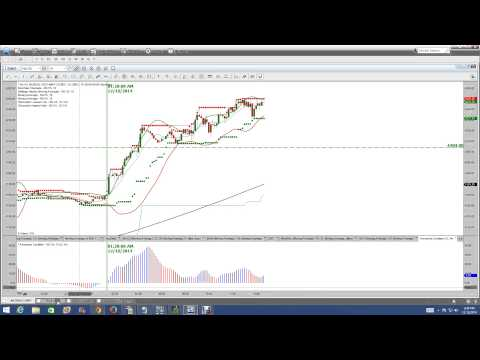 Binary options brokers safe for us naadex cantor exchange