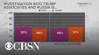 CBS News poll: More Americans think Russia probe is justified