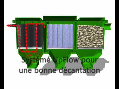 Video filtre expert bassin youtube for Filtre pour bassin de jardin