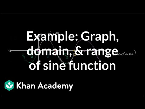 Example: Graph, domain, and range of sine function | Trigonometry | Khan Academy