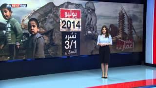 حروب غزة.. وكلفة الإعمار