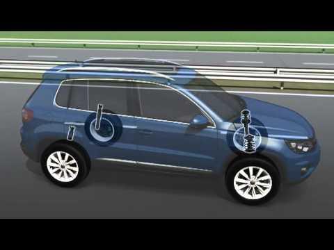 VW Tiguan Animation