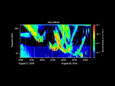 Juno Listens to Jupiter's Auroras