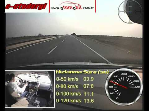 Ford Focus 1.6 125 HP Sedan PowerShift test