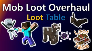 Mob Loot Overhaul | Loot Table Command Creation | TheBalliBoys