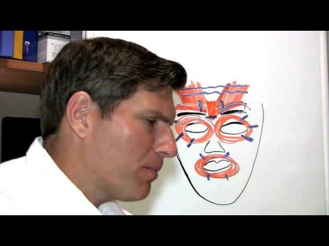 Botox Austin Injections 101 With Lawrence Broder MD at Beleza Medspa Austin TX