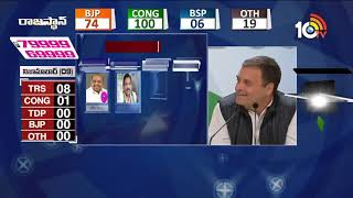 Congress Chief Rahul Gandhi Press Meet after 5 State Election Results | #RahulPressMeet