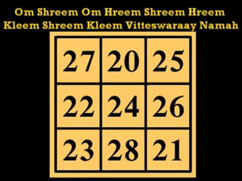 Youtube   Kubera Money Mantra God Of Wealth video