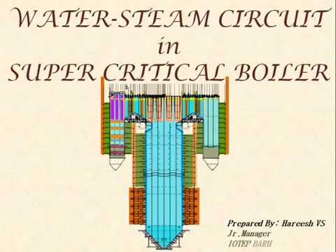 super crit boilers The 700 mw coal-fired supercritical sliding pressure boiler at hokuriku electric power co,  reports the design features and operation results of the boiler, eg, .