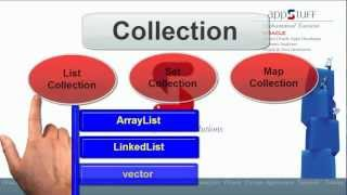 j2se116-  List Collections in Java