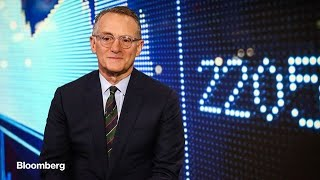 Oaktree's Howard Marks on Fed Support, Credit Market Distress, Virus Impact
