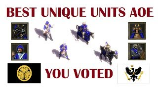 BEST Unique Units in Age of Empires III
