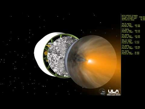 NASA Earth Science Mission Launches