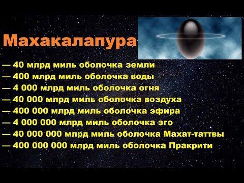 Реальные размеры Нашей Планеты (Л.Д.О. 156 часть)