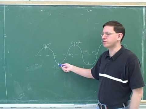 Physics: Waves and oscillations (1)