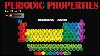Periodic Classification - Class 11th & IIT-JEE - 01/09
