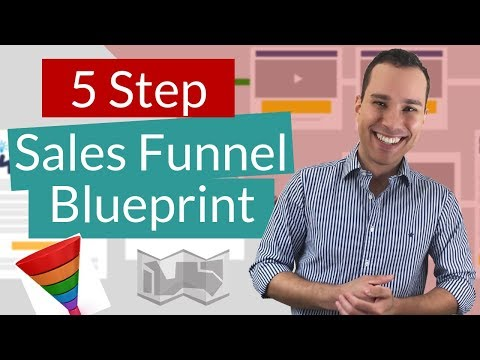 Sales Funnel Strategy Blueprint: 5-Steps To Build A Conversion Optimized Funnel (Free Template )