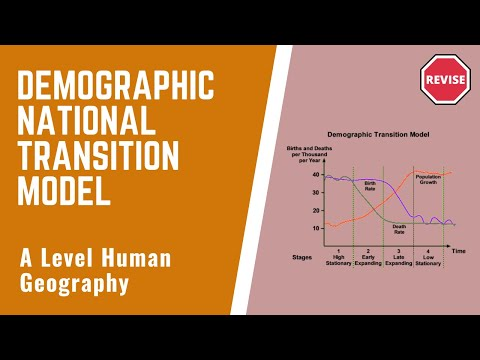the strengths and weaknesses of the demographic transition essay A demographic environment is a set of demographic factors such as gender or ethnicity companies use demographic environments to identify target markets for specific products or services.