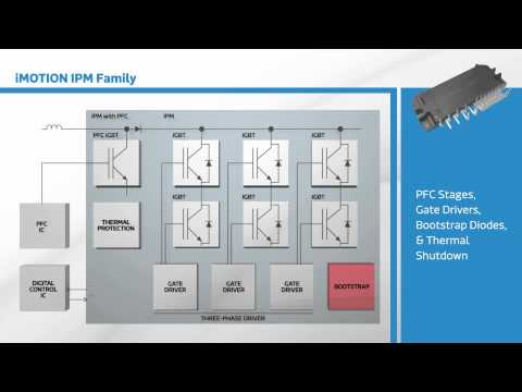 New This Week at Mouser Electronics -- International Rectifier iMOTION IPM Family