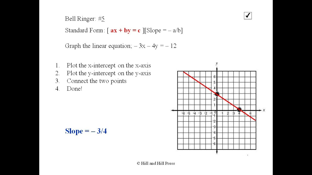 Graphing Linear Equations Using Slope And Intercepts Worksheet