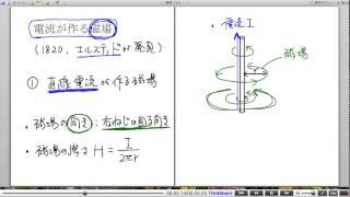 高校物理解説講義:「電流が作る磁場」講義2