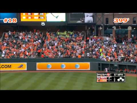 Chris Davis 2013 Home Runs (HD)