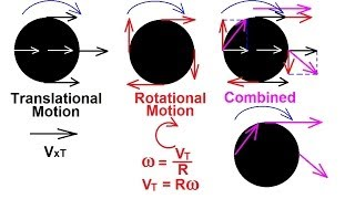 Physics - Mechanics: Rigid Body Rotation (1 of 10) Basics