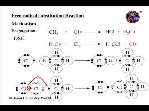 free radical substitution Free radical substitution reactions, initiation propagation termination, nbs, allylic halogenation, - duration: 1:27:00 the organic chemistry tutor.